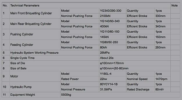 Y83-250 Scrap Metal Briquette Press